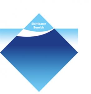 der-iceberg