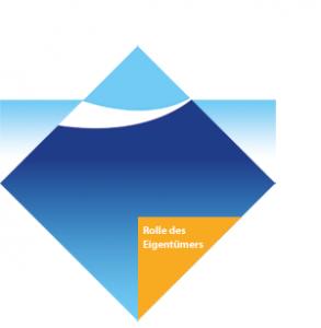eigentuemer-rolle